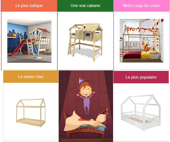 notre classement des meilleurs lits cabane acheter lit. Black Bedroom Furniture Sets. Home Design Ideas